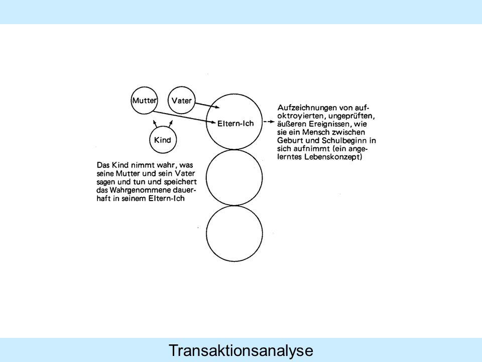 Transaktionsanalyse Verdeckte Transaktionen Transaktionen, die sich auf zwei Ebenen gleichzeitig abspielen: der gesprochenen, offenkundigen sozialen Ebene und der verborgenen psychologischen Ebene.