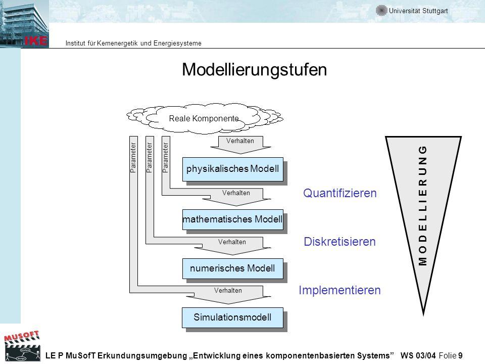 Universität Stuttgart Institut für Kernenergetik und Energiesysteme LE P MuSofT Erkundungsumgebung Entwicklung eines komponentenbasierten Systems WS 03/04 Folie 60 UML 2.0 Verabschiedung der Version 2.0 im Sommer 2003 Wichtigste Neuerungen –UML 2.0 Modelle sind ausführbar –Beschreibung komplexer Architekturen (Subsysteme) möglich –Unterstützung iterativer Strukturen –Modellierung von Realtime und embedded Systemen möglich –Bessere Unterstützung komponentenbasierter Entwicklung