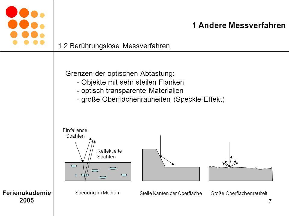 18 Ferienakademie 2005 2 Grundlagen - Experimentelle und theoretische Untersuchungen zeigen, dass T K indirekt proportional zur Bandbreite der Lichtquelle ist Monochromatisches Laserlicht ist für interferometrische Messtechniken günstig, weil es eine große Kohärenzlänge besitzt 2.4 Kohärenz
