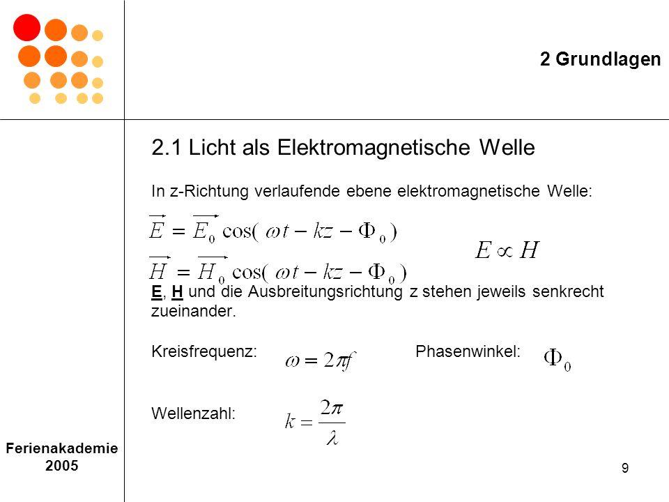 10 Ferienakademie 2005 2 Grundlagen Komplexe Schreibweise: mit 2.1 Das Licht als elektromagnetische Welle