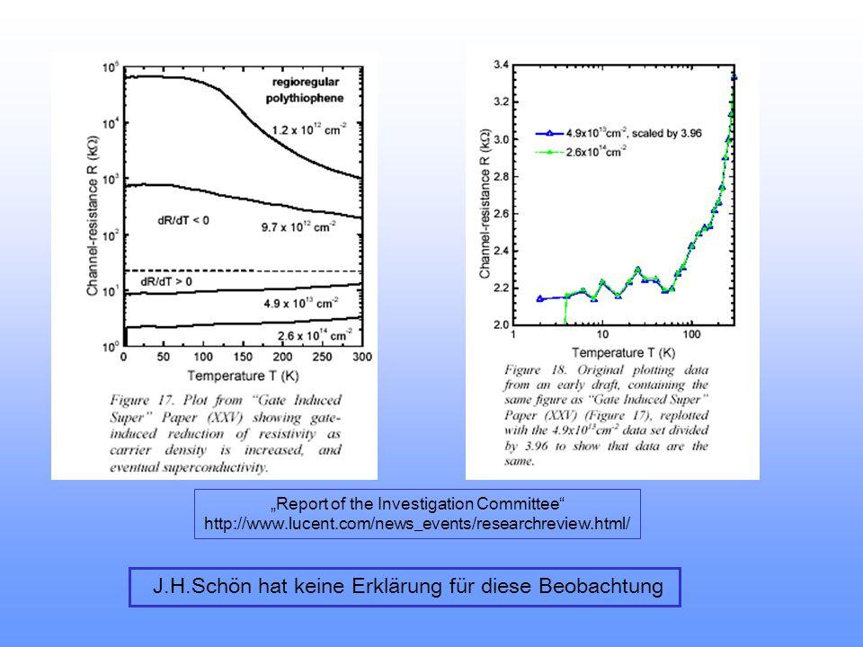 Datenrecycling J.H.Schön, A. Dodabalapur, Z. Bao, Ch. Kloc, O. Schenker, B, Batlogg Gate induced superconductivity in a solution-processed organic pol