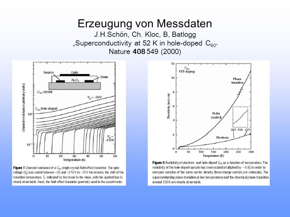 J.H.Schön hat keine Erklärung für diese Beobachtung Report of the Investigation Committee http://www.lucent.com/news_events/researchreview.html/