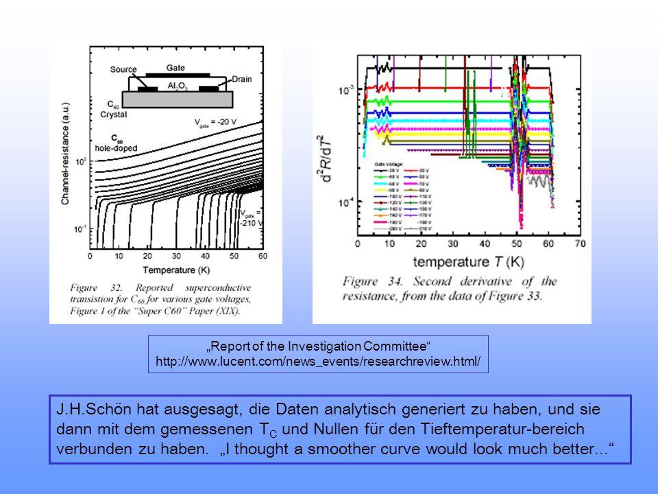 Erzeugung von Messdaten J.H.Schön, Ch. Kloc, B, Batlogg Superconductivity at 52 K in hole-doped C 60 Nature 408 549 (2000)