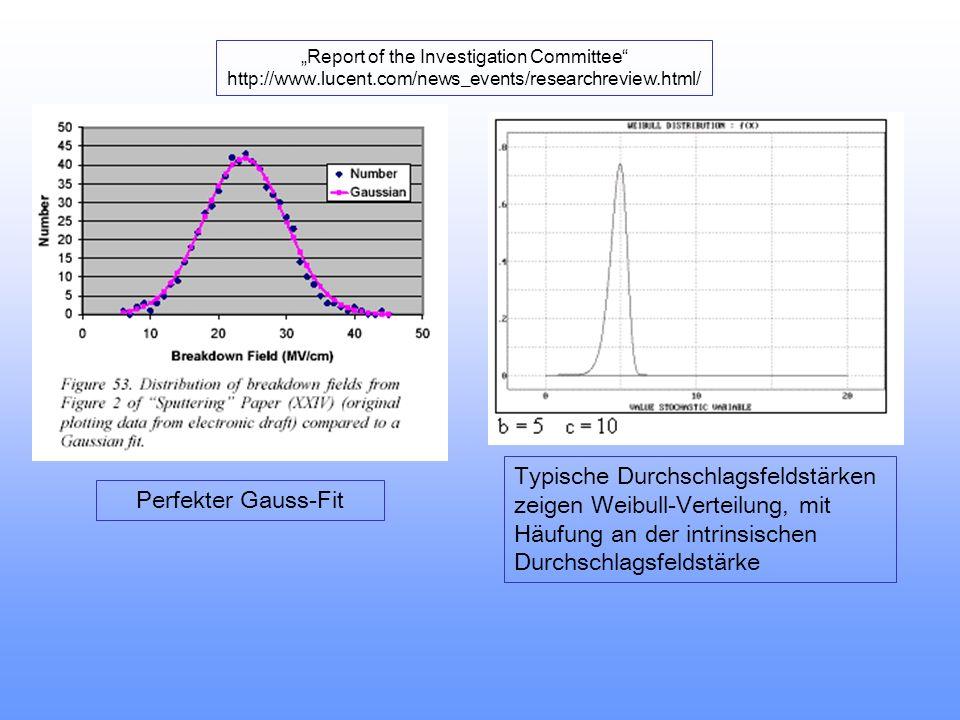 Histogramm aus 600 Proben; Sputterzeit pro Schicht etwa 1h Abhängigkeit der max. Durchschlagfeldstärke von Druck und Depositionsrate: 36 Parameter a 1