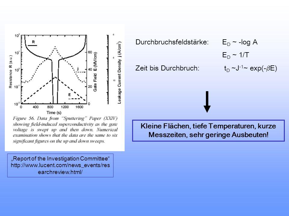 Perfekter Gauss-Fit Typische Durchschlagsfeldstärken zeigen Weibull-Verteilung, mit Häufung an der intrinsischen Durchschlagsfeldstärke Report of the