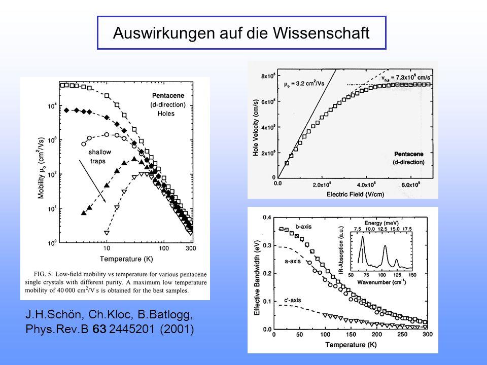 Schlussfolgerung der Kommission In fast allen untersuchten Arbeiten konnte J.H.Schön wissenschaftliches Fehlverhalten nachgewiesen werden, bei den res