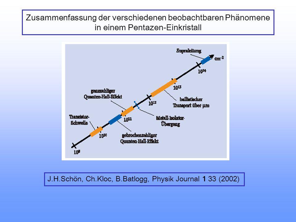 Zusammenfassung der verschiedenen beobachtbaren Phänomene in einem Pentazen-Einkristall J.H.Schön, Ch.Kloc, B.Batlogg, Physik Journal 1 33 (2002)