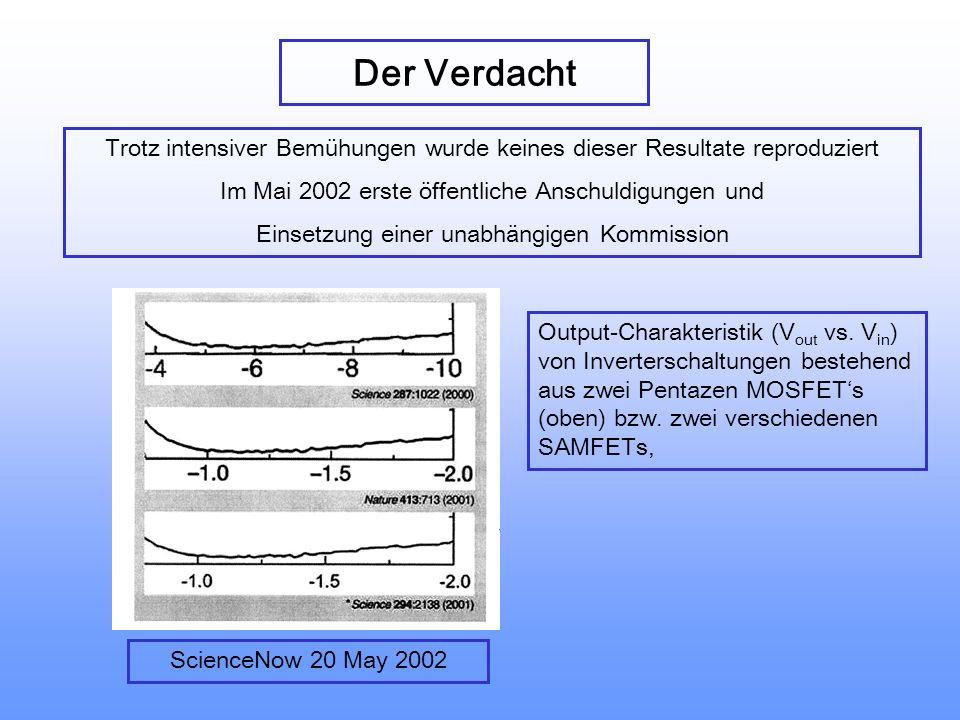 Der Verdacht Trotz intensiver Bemühungen wurde keines dieser Resultate reproduziert Im Mai 2002 erste öffentliche Anschuldigungen und Einsetzung einer unabhängigen Kommission Output-Charakteristik (V out vs.