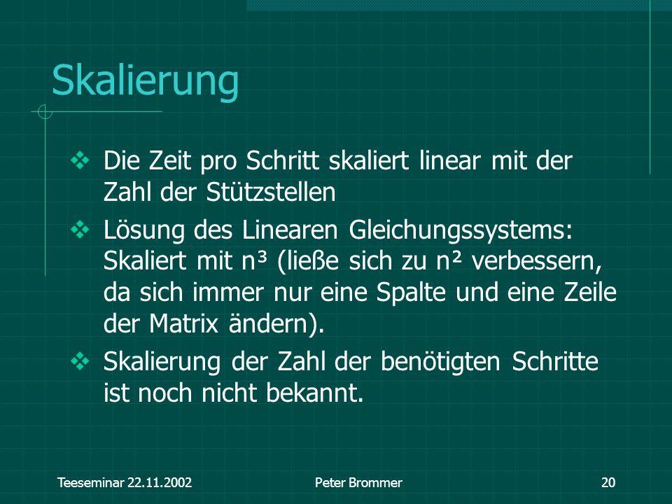 Teeseminar 22.11.2002Peter Brommer20 Skalierung Die Zeit pro Schritt skaliert linear mit der Zahl der Stützstellen Lösung des Linearen Gleichungssyste