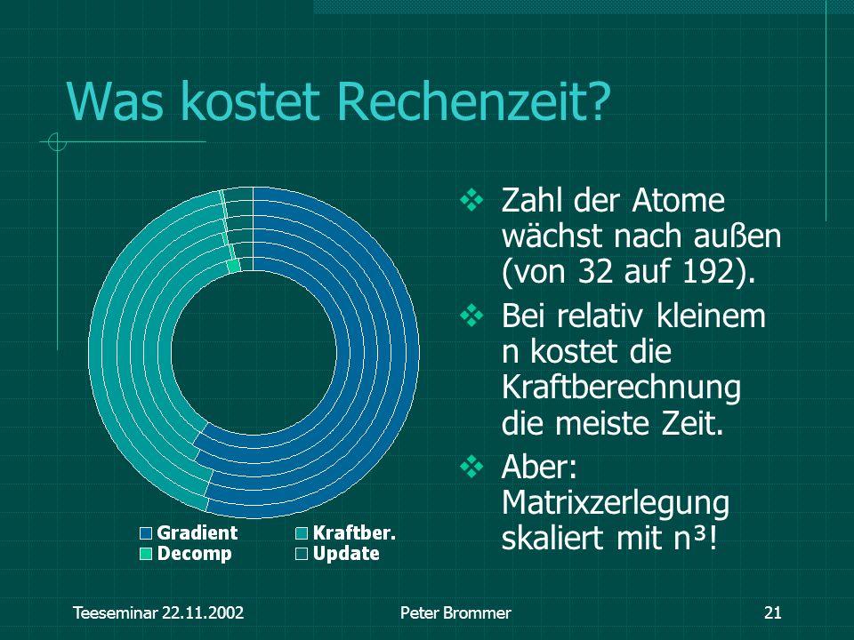 Teeseminar 22.11.2002Peter Brommer21 Was kostet Rechenzeit? Zahl der Atome wächst nach außen (von 32 auf 192). Bei relativ kleinem n kostet die Kraftb