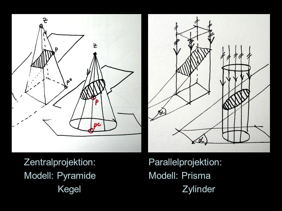 Zentralprojektion: Modell: Pyramide Kegel Parallelprojektion: Modell: Prisma Zylinder