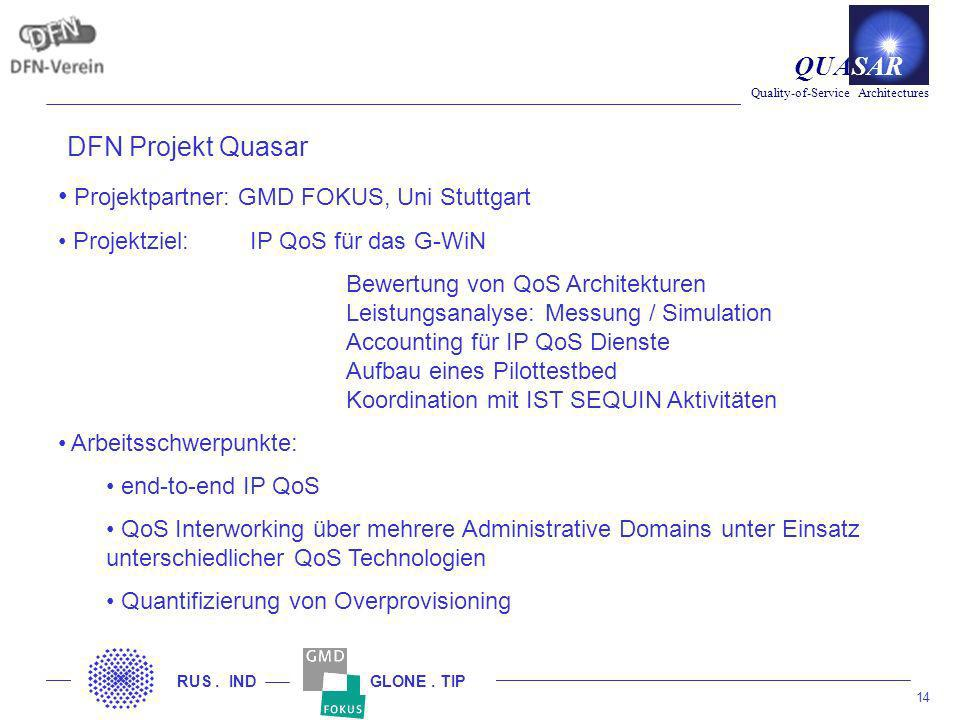 14 Quality-of-Service Architectures QUASAR RUS. IND GLONE.