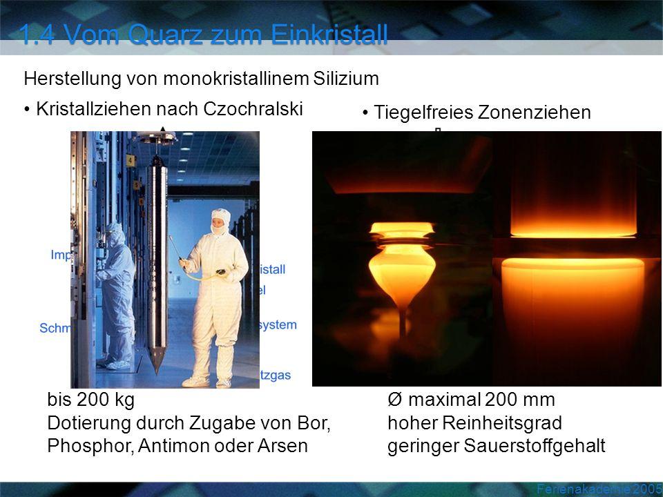 Ferienakademie 2005 Herstellung von monokristallinem Silizium Kristallziehen nach Czochralski Tiegelfreies Zonenziehen Ø maximal 200 mm hoher Reinheit