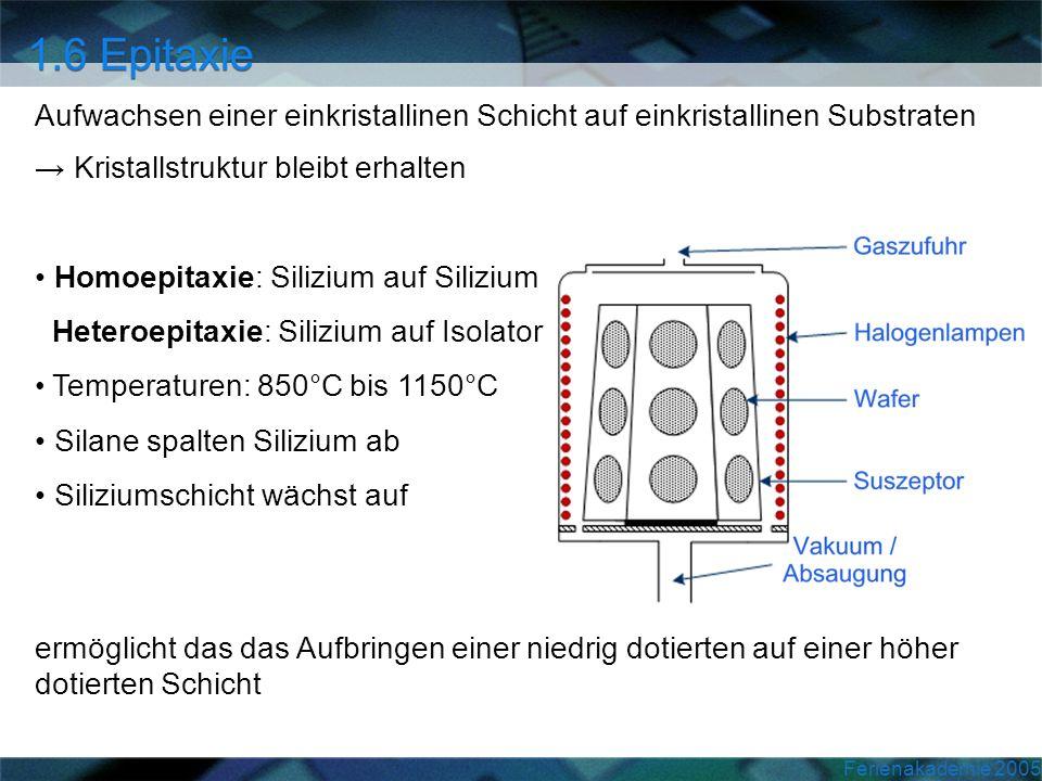 Ferienakademie 2005 Aufwachsen einer einkristallinen Schicht auf einkristallinen Substraten Kristallstruktur bleibt erhalten Homoepitaxie: Silizium au