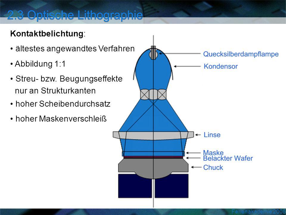 Ferienakademie 2005 Kontaktbelichtung: ältestes angewandtes Verfahren Abbildung 1:1 Streu- bzw. Beugungseffekte nur an Strukturkanten hoher Scheibendu