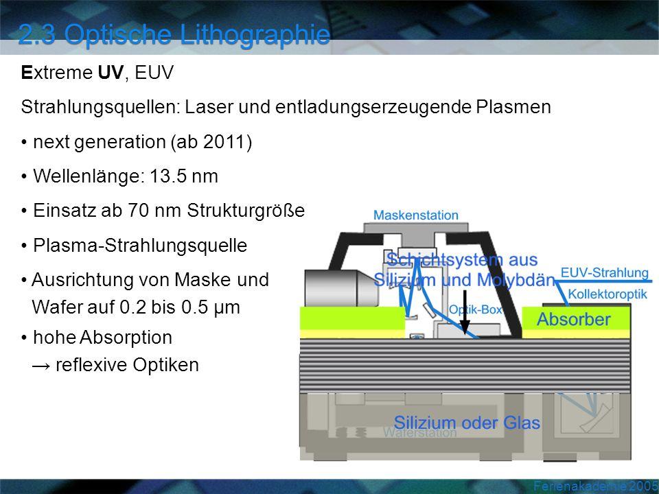 Extreme UV, EUV Strahlungsquellen: Laser und entladungserzeugende Plasmen next generation (ab 2011) Wellenlänge: 13.5 nm Einsatz ab 70 nm Strukturgröß