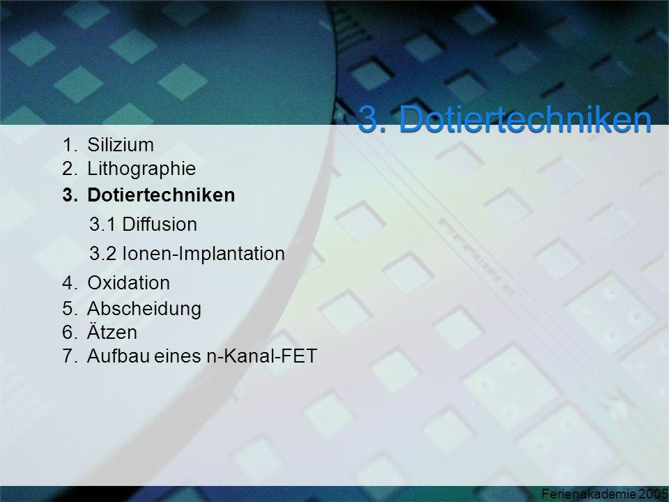 Ferienakademie 2005 1.Silizium 2.Lithographie 3.Dotiertechniken 3.1 Diffusion 3.2 Ionen-Implantation 4.Oxidation 5.Abscheidung 6.Ätzen 7.Aufbau eines