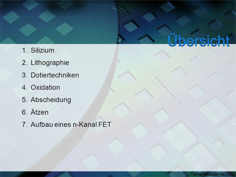 Ferienakademie 2005 1.Silizium 2.Lithographie 3.Dotiertechniken 4.Oxidation 5.Abscheidung 6.Ätzen 7.Aufbau eines n-Kanal FET