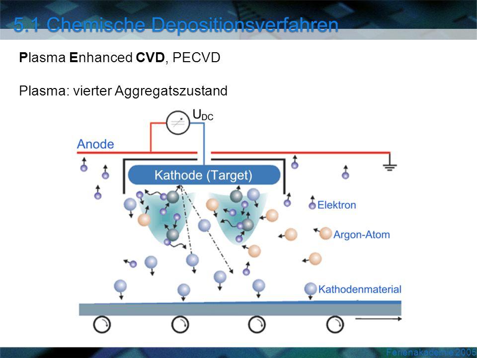 Ferienakademie 2005 Plasma Enhanced CVD, PECVD Plasma: vierter Aggregatszustand