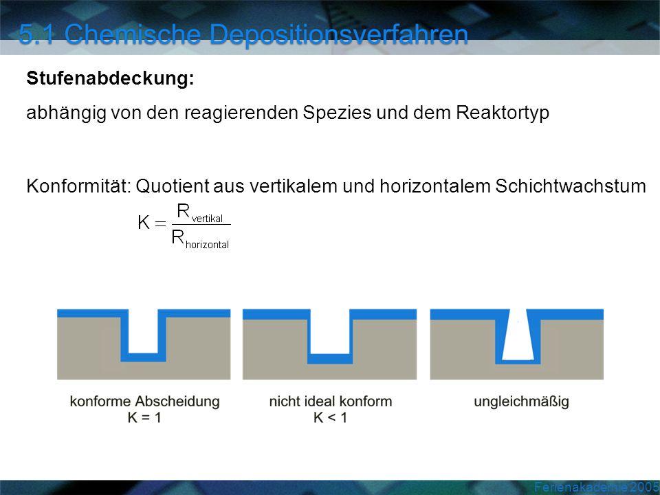 Ferienakademie 2005 Stufenabdeckung: abhängig von den reagierenden Spezies und dem Reaktortyp Konformität: Quotient aus vertikalem und horizontalem Sc