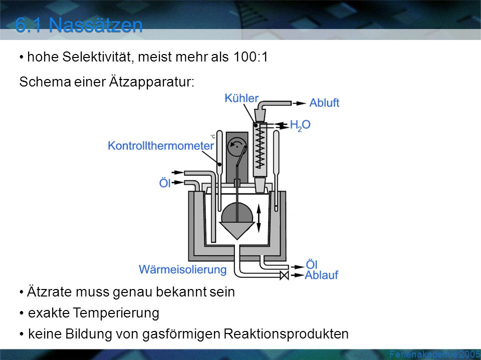Ferienakademie 2005 Ätzrate muss genau bekannt sein exakte Temperierung keine Bildung von gasförmigen Reaktionsprodukten hohe Selektivität, meist mehr