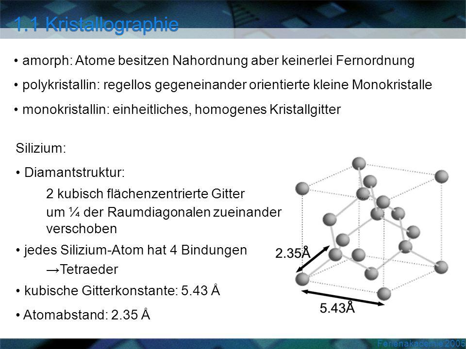 Ferienakademie 2005 Silizium: Diamantstruktur: 2 kubisch flächenzentrierte Gitter um ¼ der Raumdiagonalen zueinander verschoben jedes Silizium-Atom ha