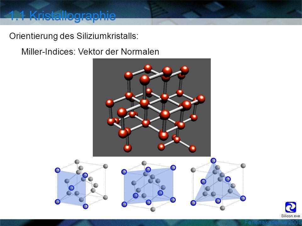 Ferienakademie 2005 Orientierung des Siliziumkristalls: Miller-Indices: Vektor der Normalen