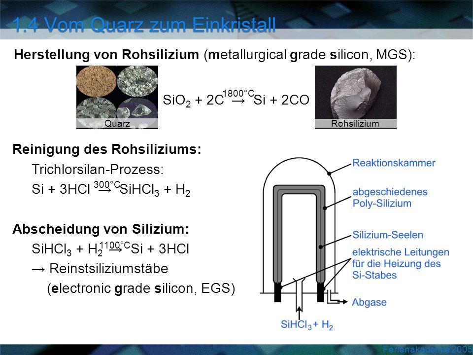 Ferienakademie 2005 Rohsilizium Herstellung von Rohsilizium (metallurgical grade silicon, MGS): Quarz Reinigung des Rohsiliziums: Trichlorsilan-Prozes