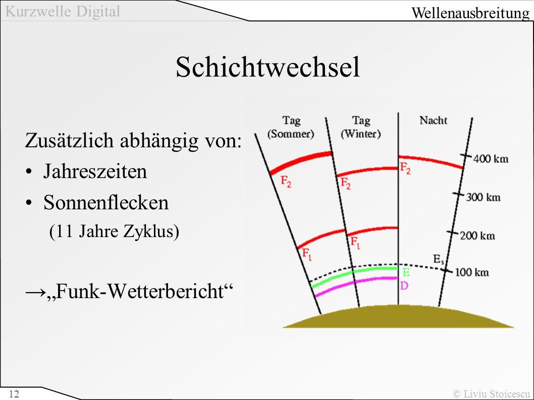 Kurzwelle Digital © Liviu Stoicescu12 Schichtwechsel Zusätzlich abhängig von: Jahreszeiten Sonnenflecken (11 Jahre Zyklus) Funk-Wetterbericht Wellenau