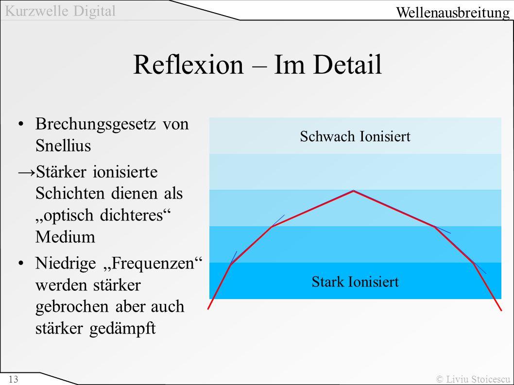Kurzwelle Digital © Liviu Stoicescu13 Stark Ionisiert Schwach Ionisiert Reflexion – Im Detail Brechungsgesetz von Snellius Stärker ionisierte Schichte