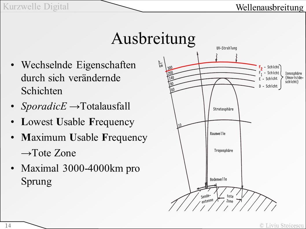 Kurzwelle Digital © Liviu Stoicescu14 Ausbreitung Wechselnde Eigenschaften durch sich verändernde Schichten SporadicE Totalausfall Lowest Usable Frequ