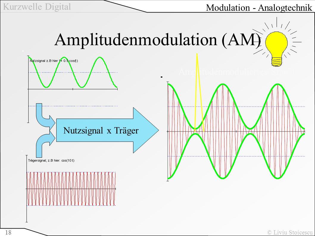 Kurzwelle Digital © Liviu Stoicescu18 Amplitudenmodulation (AM) Nutzsignal x Träger Amplitudenmoduliertes Signal Modulation - Analogtechnik