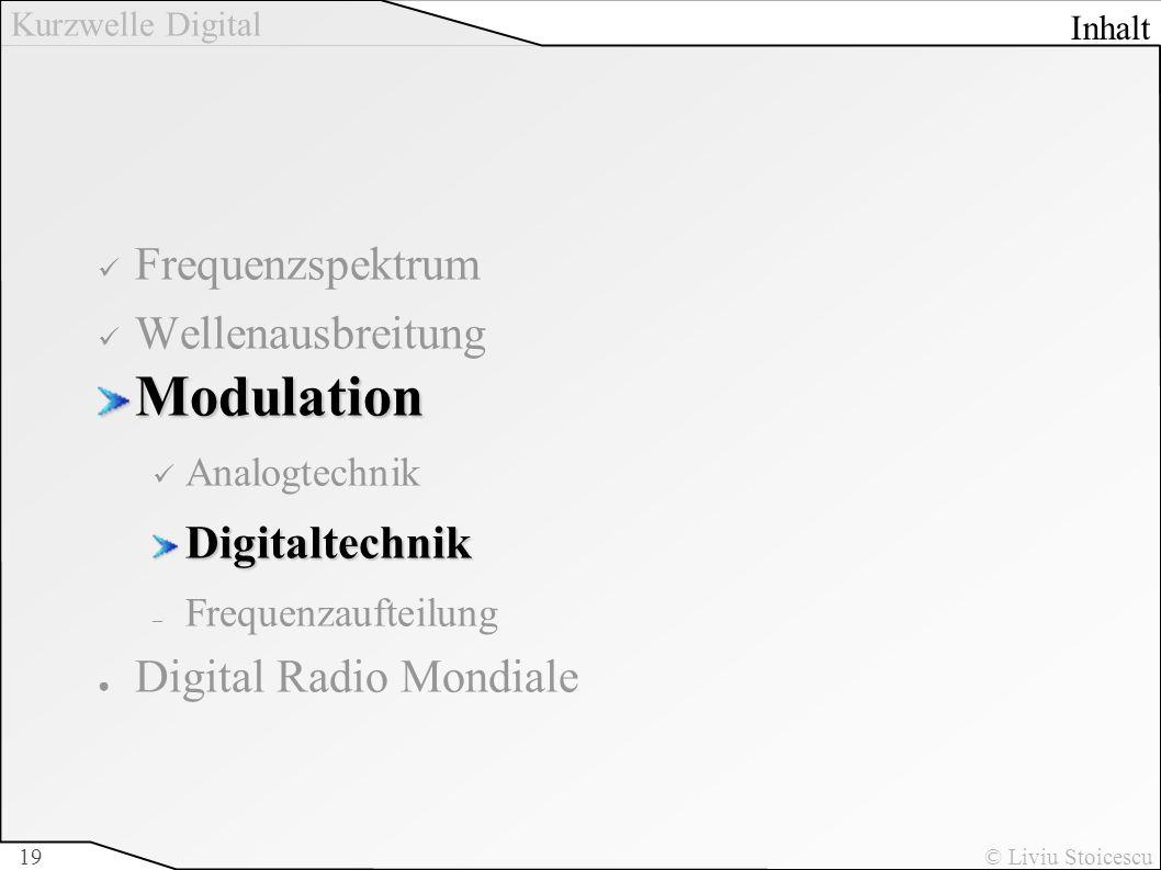 Kurzwelle Digital © Liviu Stoicescu19 Frequenzspektrum WellenausbreitungModulation AnalogtechnikDigitaltechnik – Frequenzaufteilung Digital Radio Mond