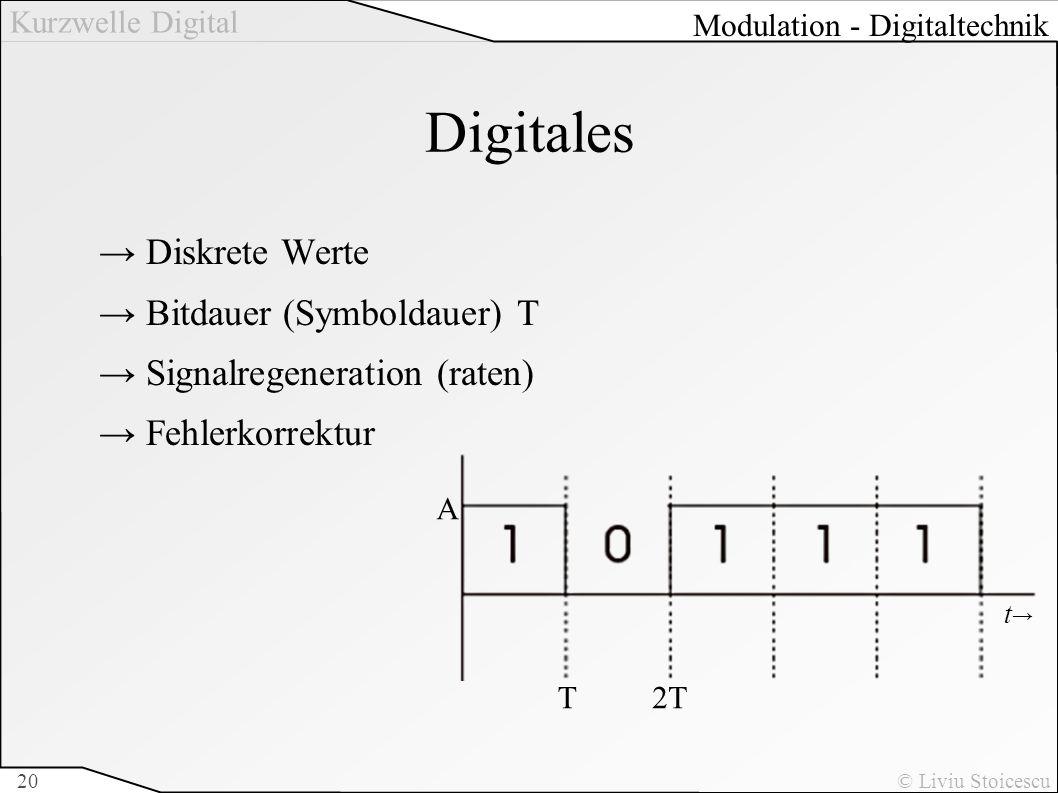 Kurzwelle Digital © Liviu Stoicescu20 Digitales Diskrete Werte Bitdauer (Symboldauer) T Signalregeneration (raten) Fehlerkorrektur Modulation - Digita