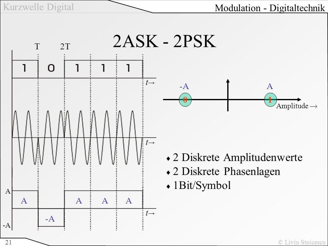 Kurzwelle Digital © Liviu Stoicescu21 2ASK - 2PSK 2 Diskrete Amplitudenwerte 2 Diskrete Phasenlagen 1Bit/Symbol Modulation - Digitaltechnik 01 -AA Amp