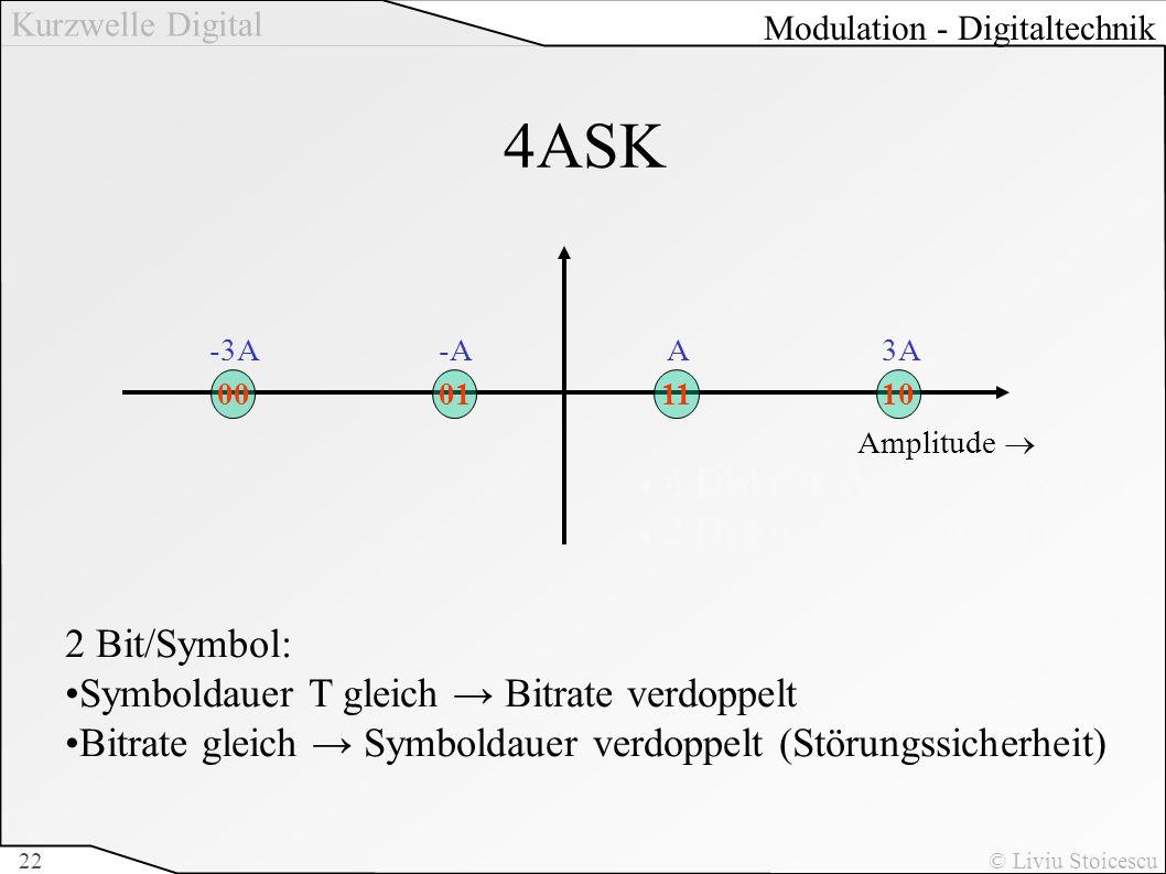 Kurzwelle Digital © Liviu Stoicescu22 4ASK 4 Diskrete Amplitudenwerte 2 Diskrete Phasenlagen 2 Bit/Symbol: Symboldauer T gleich Bitrate verdoppelt Bit