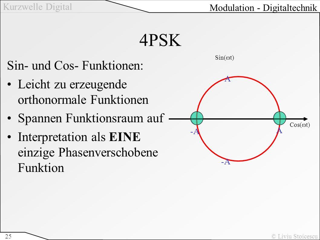 Kurzwelle Digital © Liviu Stoicescu25 A -A 4PSK Sin- und Cos- Funktionen: Leicht zu erzeugende orthonormale Funktionen Spannen Funktionsraum auf Inter