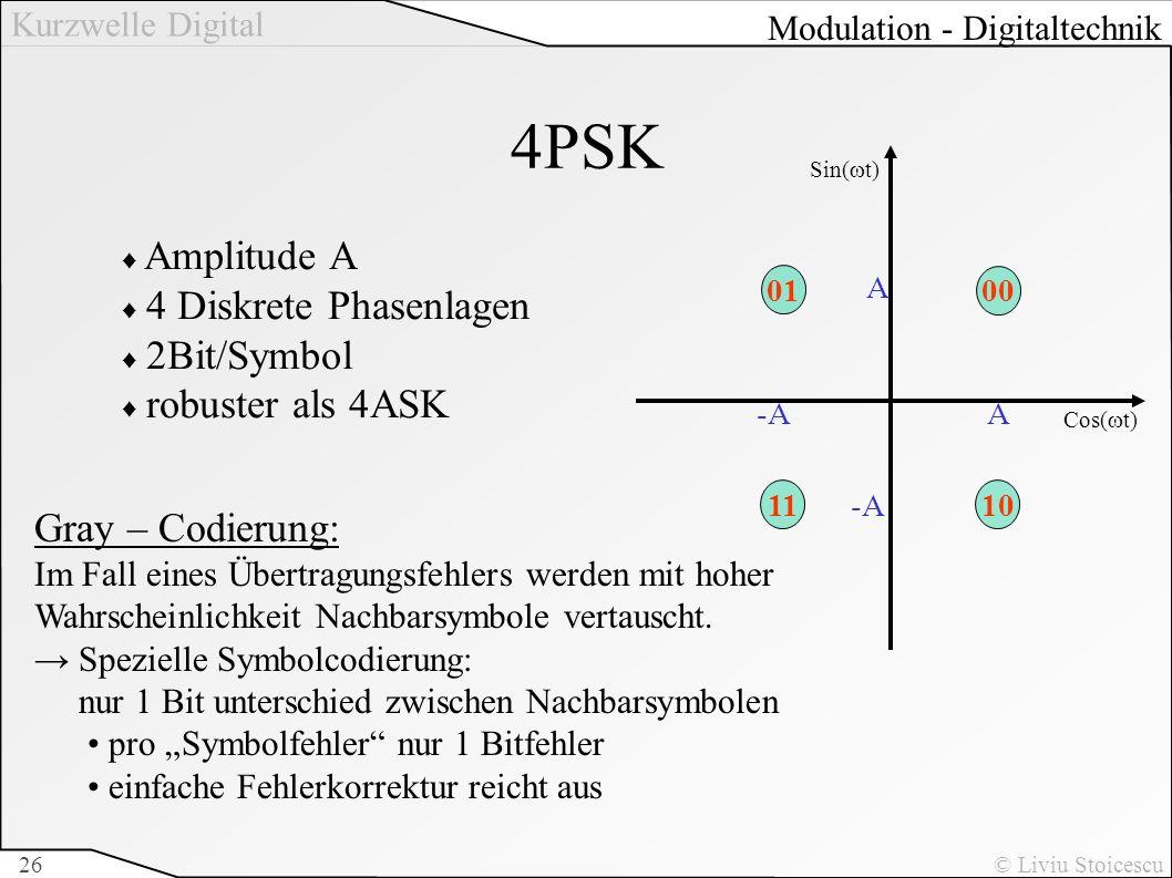 Kurzwelle Digital © Liviu Stoicescu26 4PSK Amplitude A 4 Diskrete Phasenlagen 2Bit/Symbol robuster als 4ASK Gray – Codierung: Im Fall eines Übertragun