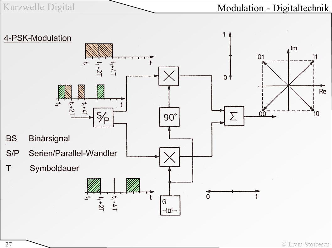 Kurzwelle Digital © Liviu Stoicescu27 Modulation - Digitaltechnik