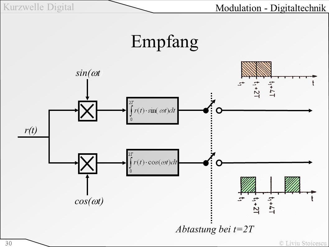 Kurzwelle Digital © Liviu Stoicescu30 r(t) cos( t) sin( t) Abtastung bei t=2T Empfang Modulation - Digitaltechnik