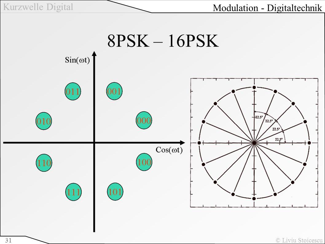 Kurzwelle Digital © Liviu Stoicescu31 8PSK – 16PSK Modulation - Digitaltechnik