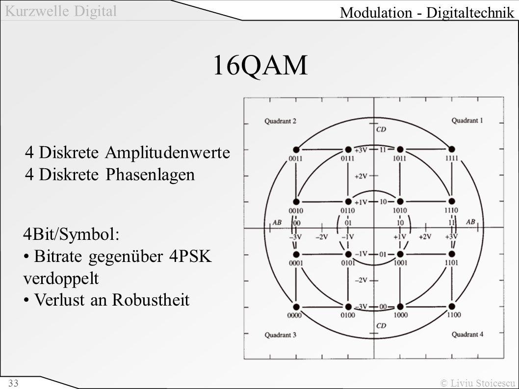 Kurzwelle Digital © Liviu Stoicescu33 16QAM 4Bit/Symbol: Bitrate gegenüber 4PSK verdoppelt Verlust an Robustheit 4 Diskrete Amplitudenwerte 4 Diskrete