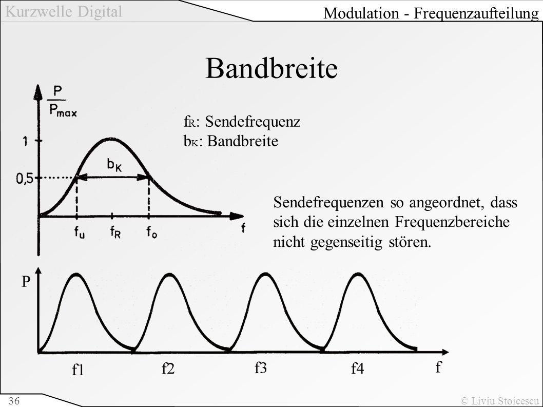 Kurzwelle Digital © Liviu Stoicescu36 Bandbreite f R : Sendefrequenz b K : Bandbreite Sendefrequenzen so angeordnet, dass sich die einzelnen Frequenzb