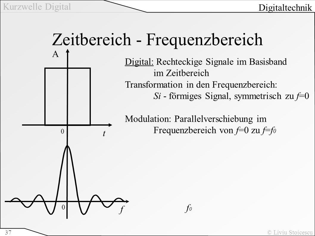 Kurzwelle Digital © Liviu Stoicescu37 f Zeitbereich - Frequenzbereich t A 0 0 f0f0 Digital: Rechteckige Signale im Basisband im Zeitbereich Transforma