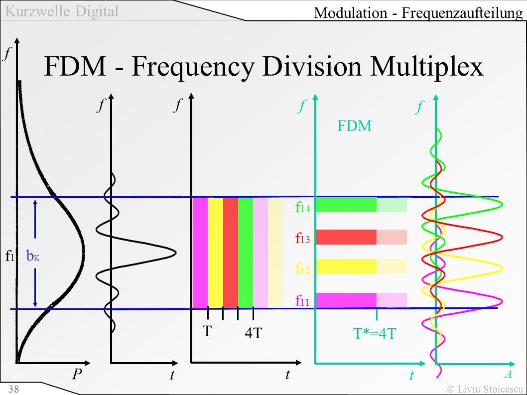 Kurzwelle Digital © Liviu Stoicescu38 f A FDM - Frequency Division Multiplex f t f1f1 P f bKbK T 4T f t f t T*=4T f 11 f 12 f 13 f 14 FDM Modulation -