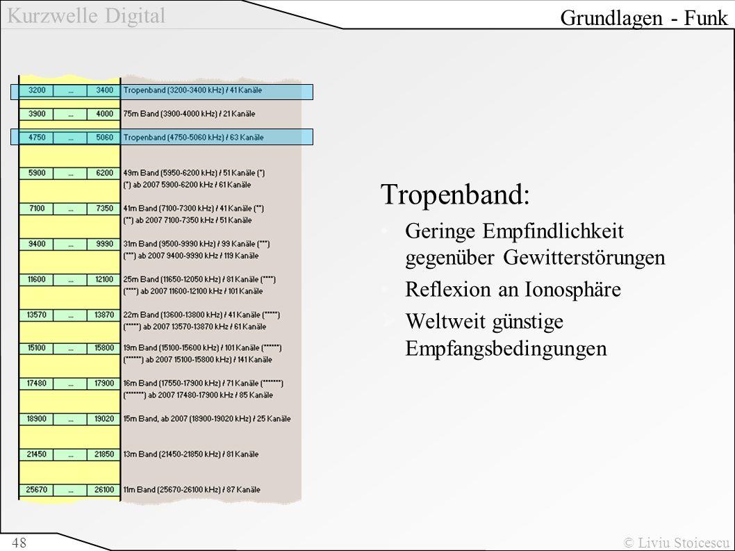 Kurzwelle Digital © Liviu Stoicescu48 Grundlagen - Funk Tropenband: Geringe Empfindlichkeit gegenüber Gewitterstörungen Reflexion an Ionosphäre Weltwe