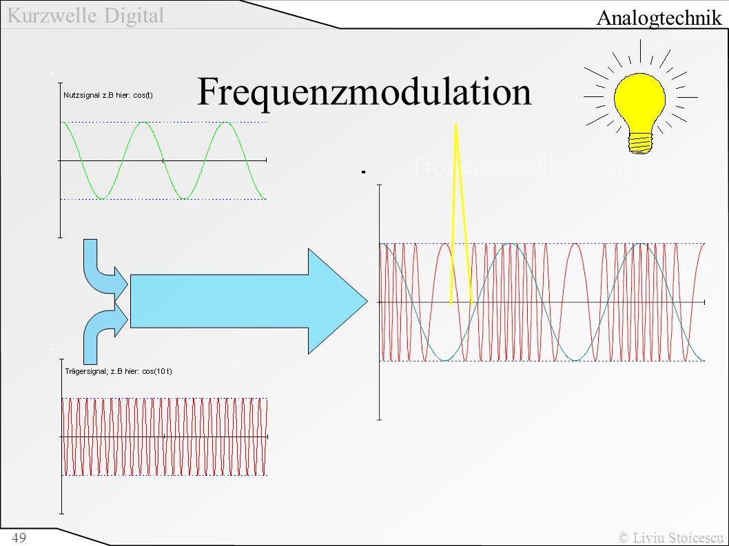 Kurzwelle Digital © Liviu Stoicescu49 Frequenzmodulation Analogtechnik Frequenzmoduliertes Signal