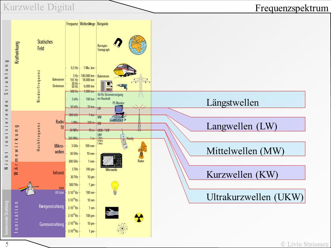 Kurzwelle Digital © Liviu Stoicescu5 Frequenzspektrum Ultrakurzwellen (UKW) Kurzwellen (KW) Mittelwellen (MW) Langwellen (LW) Längstwellen
