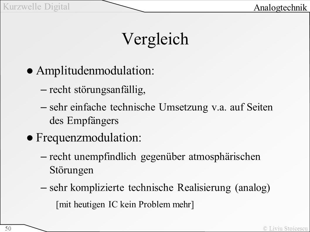 Kurzwelle Digital © Liviu Stoicescu50 Vergleich Amplitudenmodulation: –recht störungsanfällig, –sehr einfache technische Umsetzung v.a. auf Seiten des