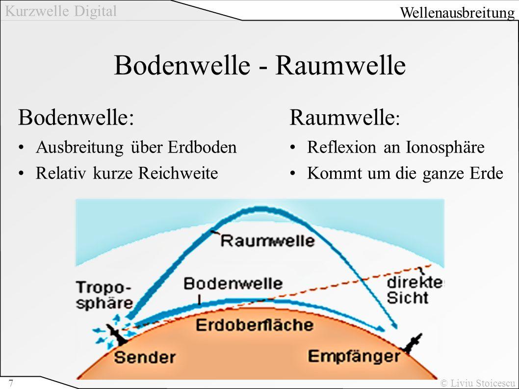 Kurzwelle Digital © Liviu Stoicescu7 Bodenwelle - Raumwelle Bodenwelle: Ausbreitung über Erdboden Relativ kurze Reichweite Wellenausbreitung Raumwelle